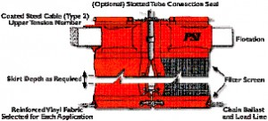 Turbidity Curtain 1